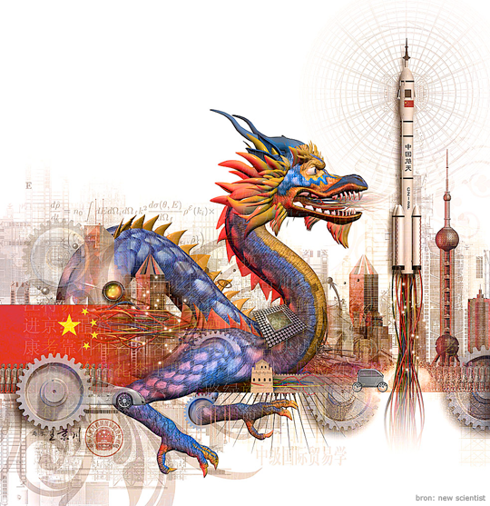 china-innovatie540px